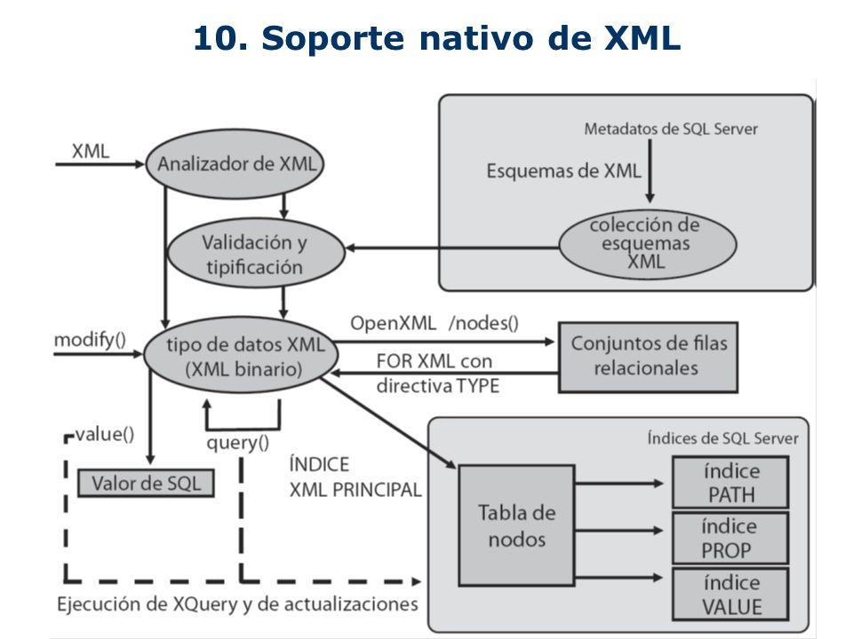 10. Soporte nativo de XML