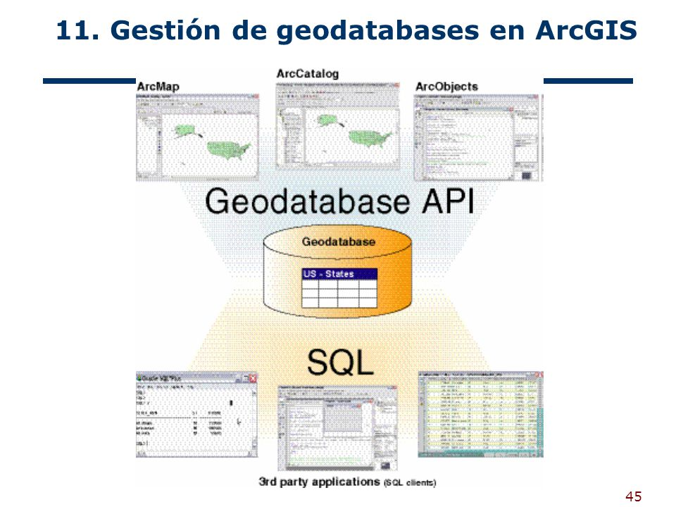 11. Gestión de geodatabases en ArcGIS