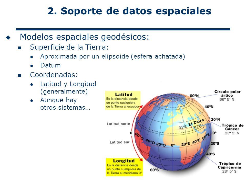 2. Soporte de datos espaciales