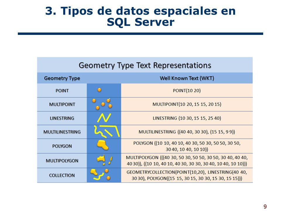 3. Tipos de datos espaciales en SQL Server