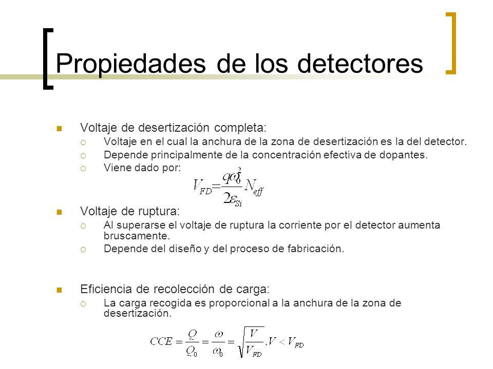 Propiedades de los detectores