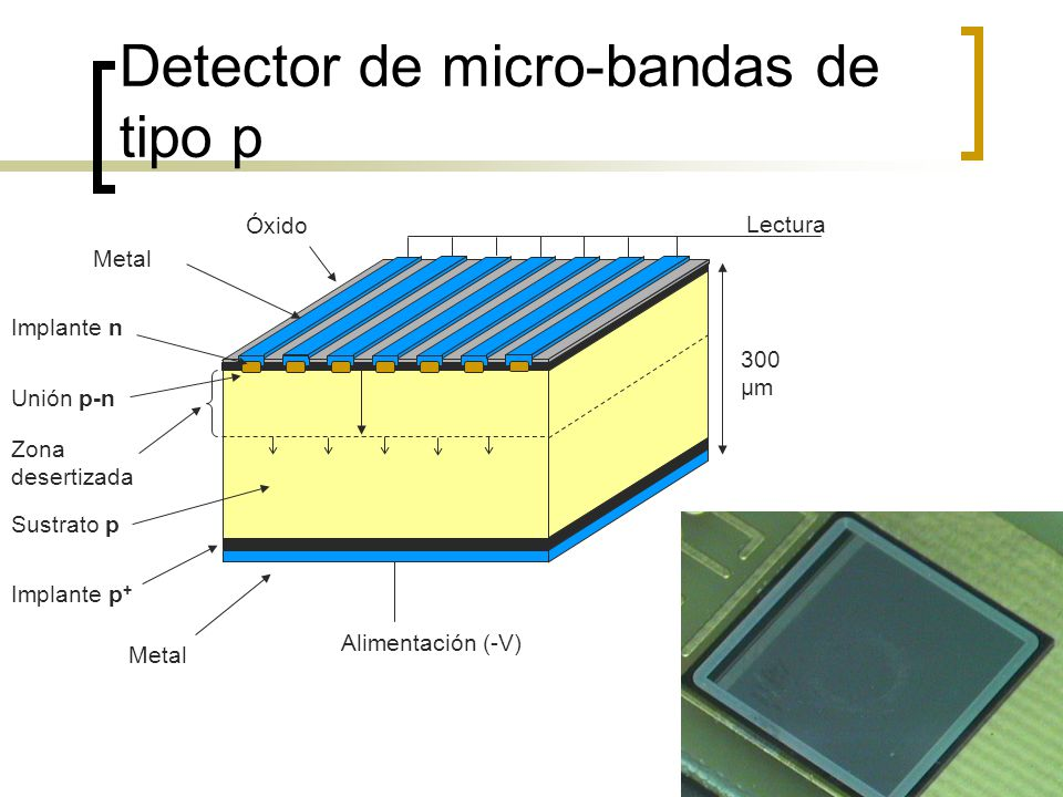 Detector de micro-bandas de tipo p