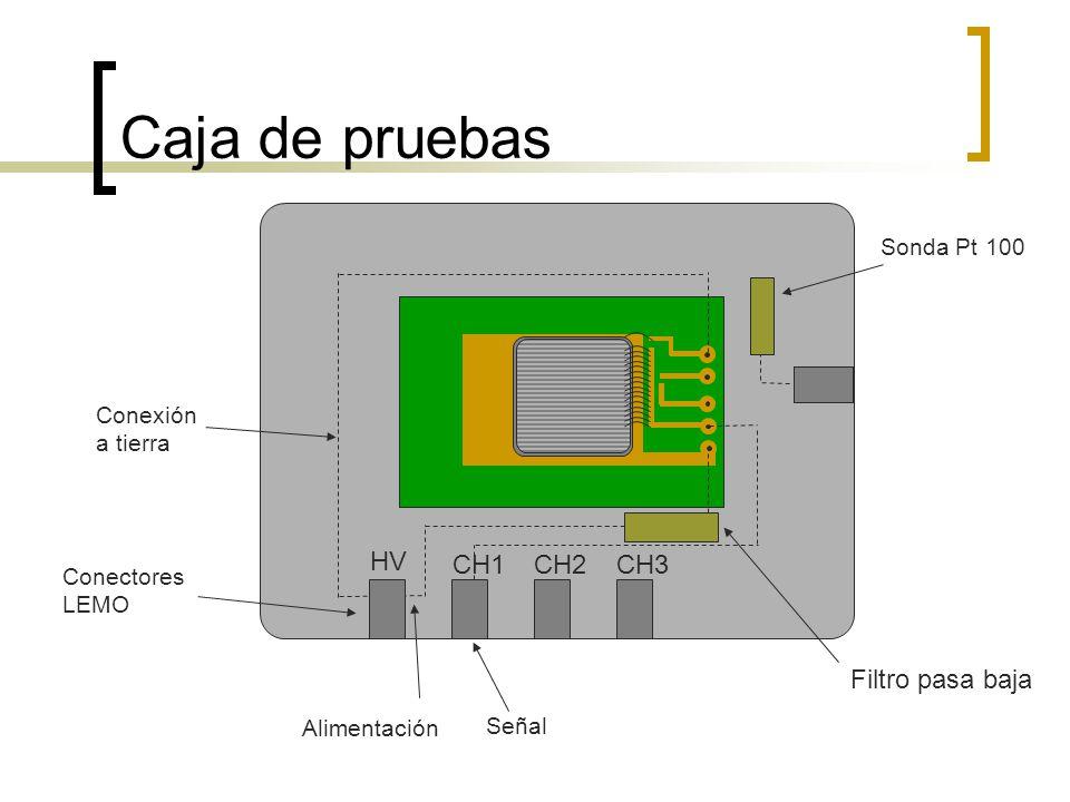Caja de pruebas HV CH1 CH2 CH3 Filtro pasa baja Sonda Pt 100