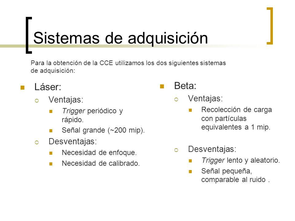 Sistemas de adquisición