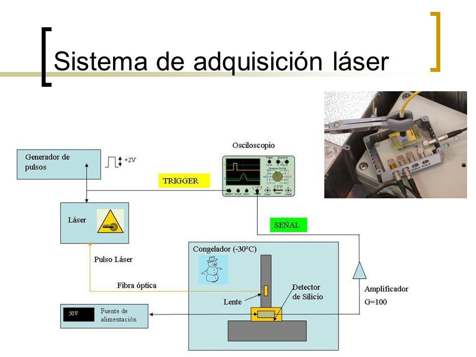 Sistema de adquisición láser