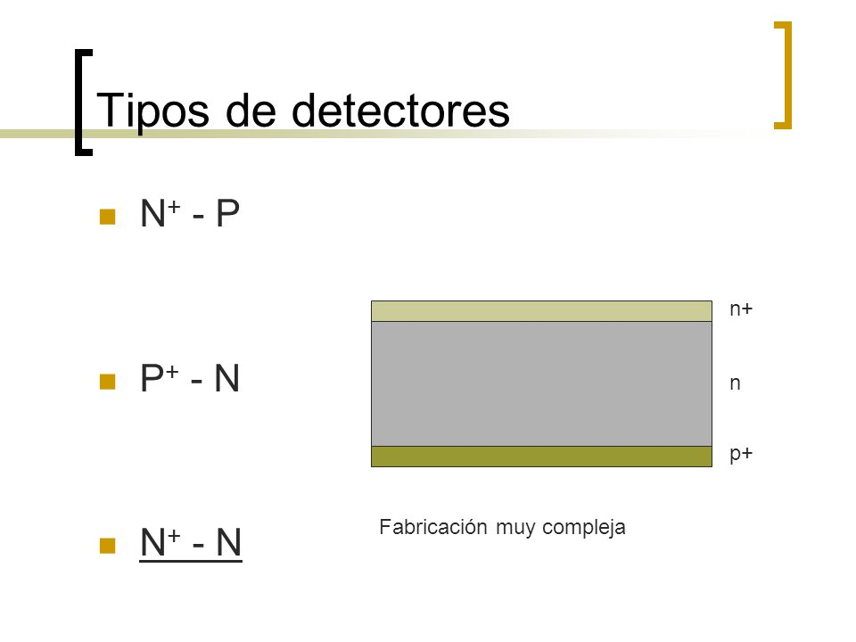 Tipos de detectores N+ - P P+ - N N+ - N n+ n p+