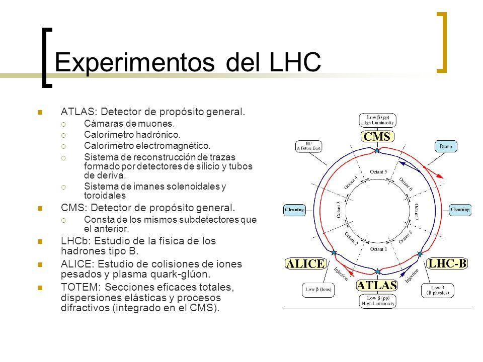 Experimentos del LHC ATLAS: Detector de propósito general.