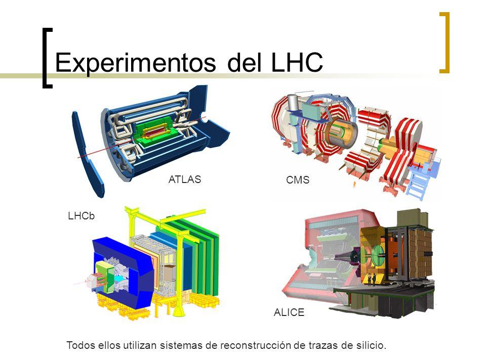 Todos ellos utilizan sistemas de reconstrucción de trazas de silicio.