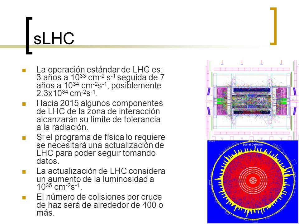 sLHC La operación estándar de LHC es: 3 años a 1033 cm-2 s-1 seguida de 7 años a 1034 cm-2s-1, posiblemente 2.3x1034 cm-2s-1.