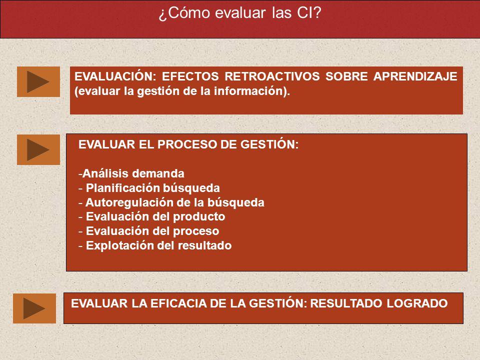 ¿Cómo evaluar las CI EVALUACIÓN: EFECTOS RETROACTIVOS SOBRE APRENDIZAJE (evaluar la gestión de la información).