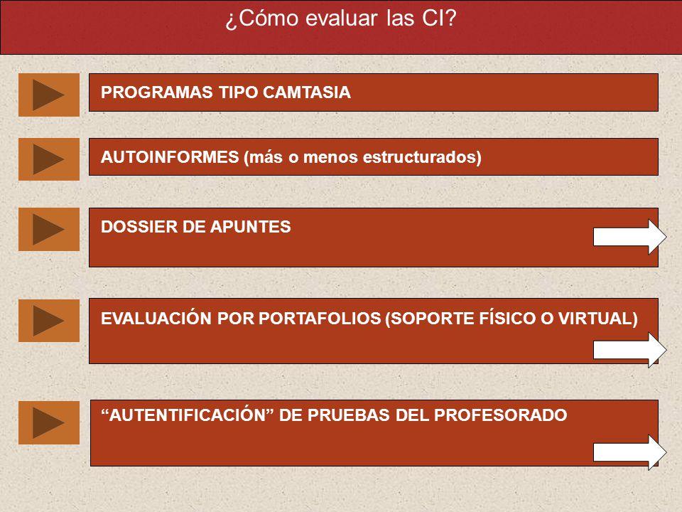 ¿Cómo evaluar las CI PROGRAMAS TIPO CAMTASIA