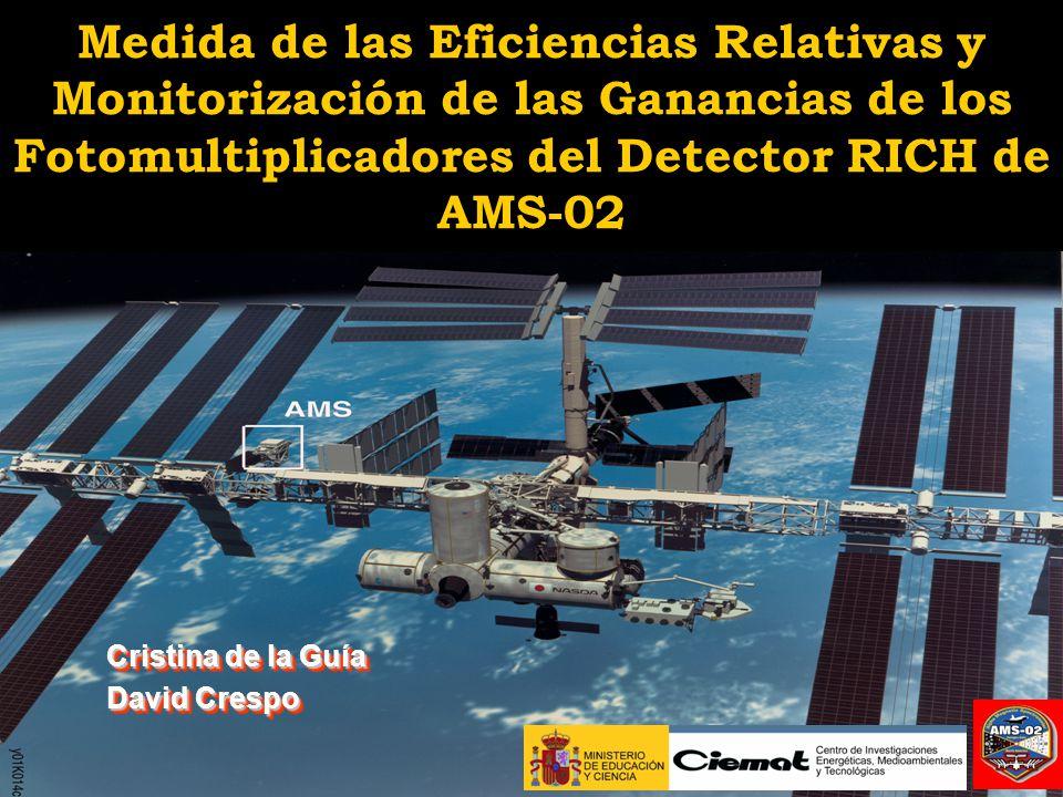 Medida de las Eficiencias Relativas y Monitorización de las Ganancias de los Fotomultiplicadores del Detector RICH de AMS-02