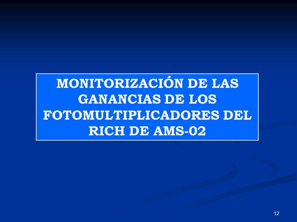 MONITORIZACIÓN DE LAS GANANCIAS DE LOS FOTOMULTIPLICADORES DEL RICH DE AMS-02