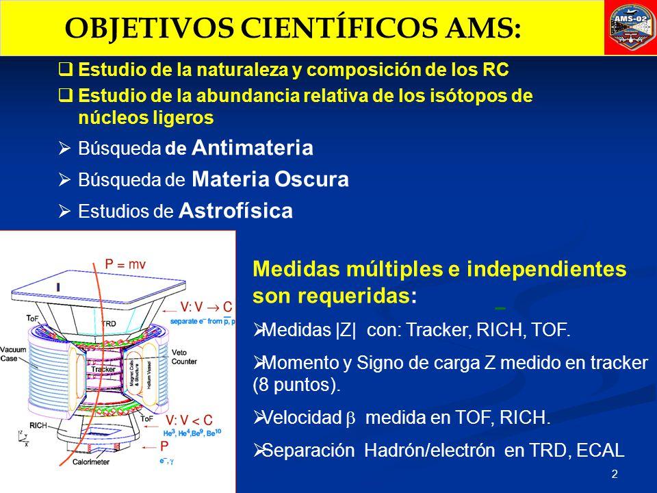 OBJETIVOS CIENTÍFICOS AMS: