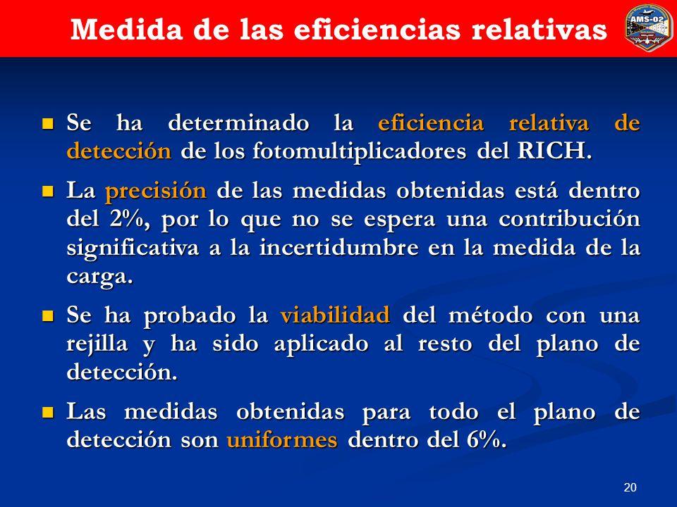 Medida de las eficiencias relativas