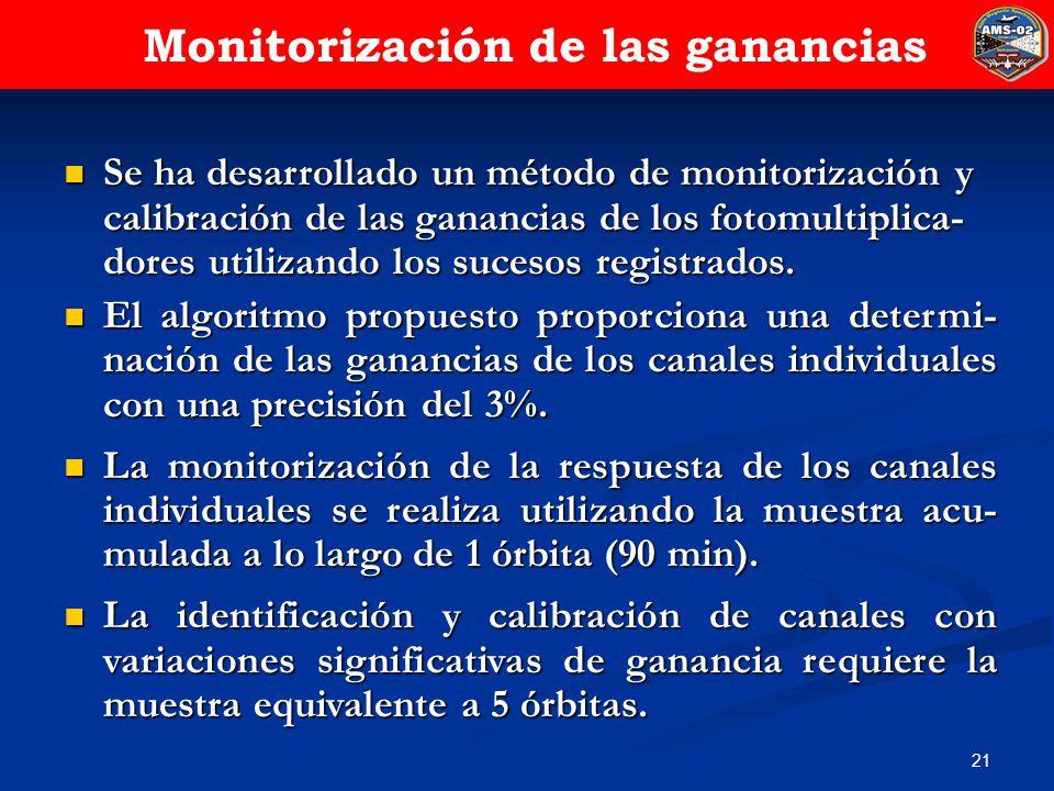 Monitorización de las ganancias