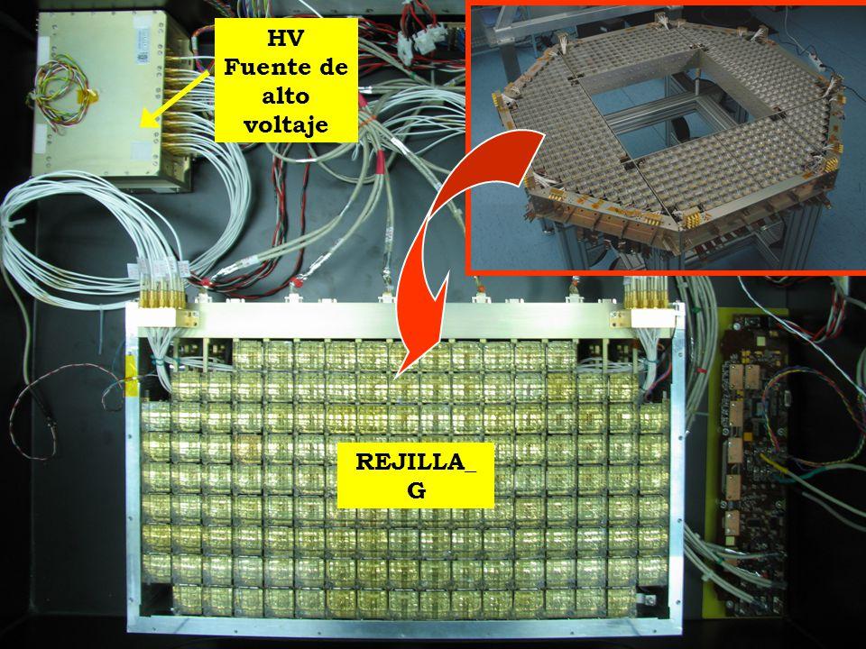 HV Fuente de alto voltaje