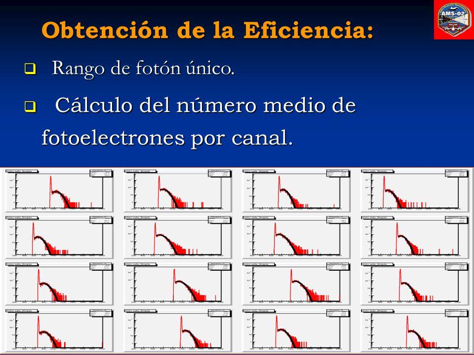 Obtención de la Eficiencia: