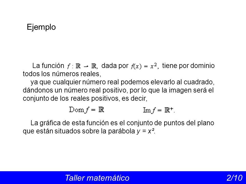 Ejemplo La función dada por tiene por dominio todos los números reales,