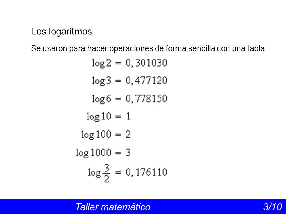 Los logaritmos Se usaron para hacer operaciones de forma sencilla con una tabla.