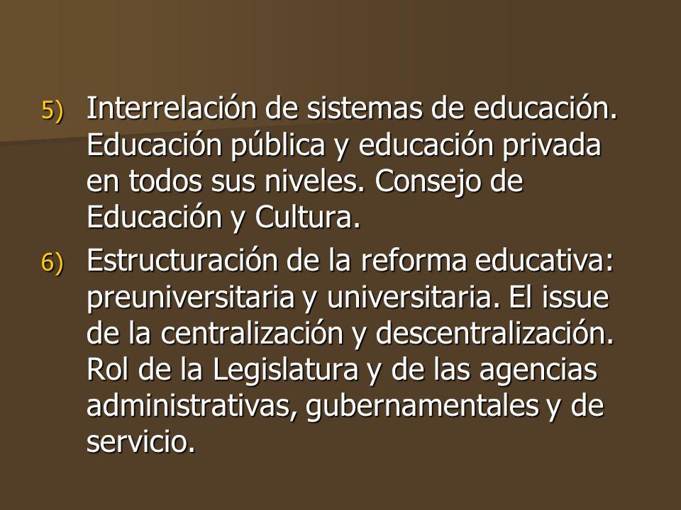 Interrelación de sistemas de educación