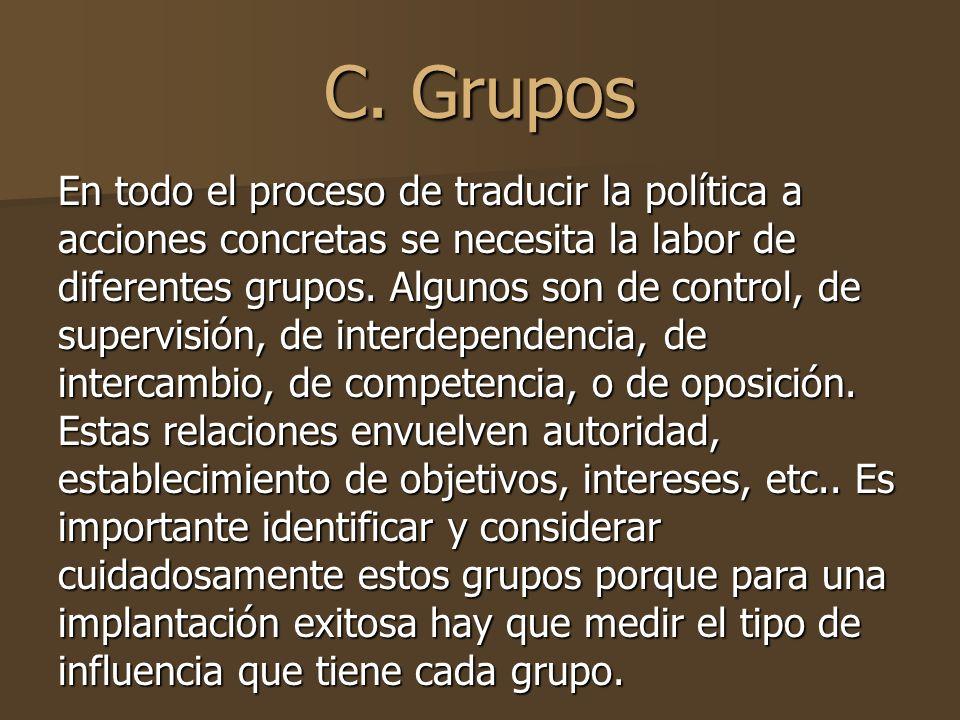 C. Grupos