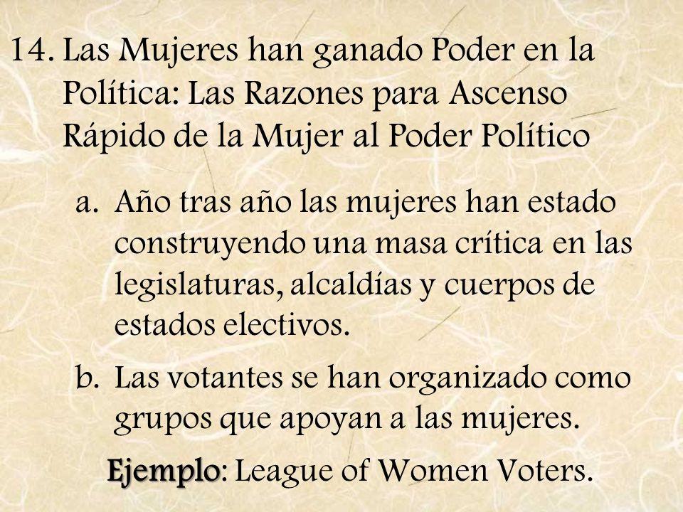 Las Mujeres han ganado Poder en la Política: Las Razones para Ascenso Rápido de la Mujer al Poder Político