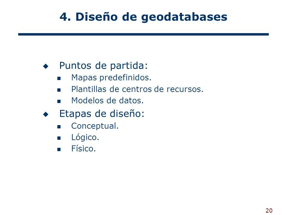 4. Diseño de geodatabases