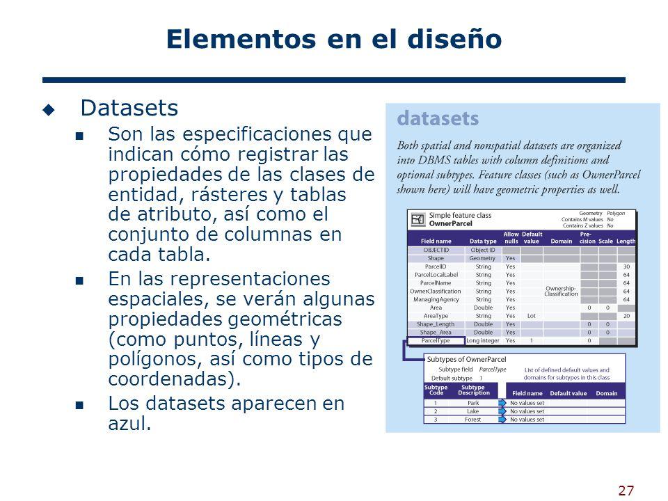 Elementos en el diseño Datasets