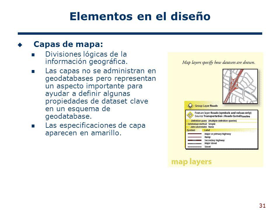 Elementos en el diseño Capas de mapa: