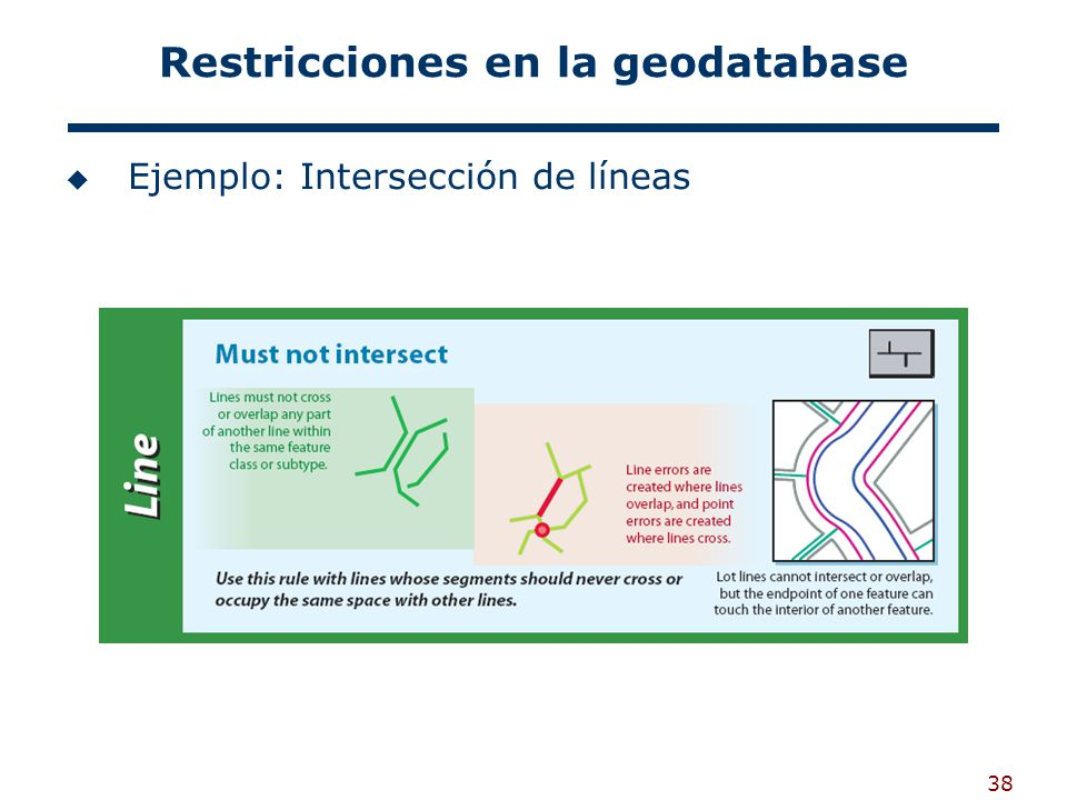 Restricciones en la geodatabase