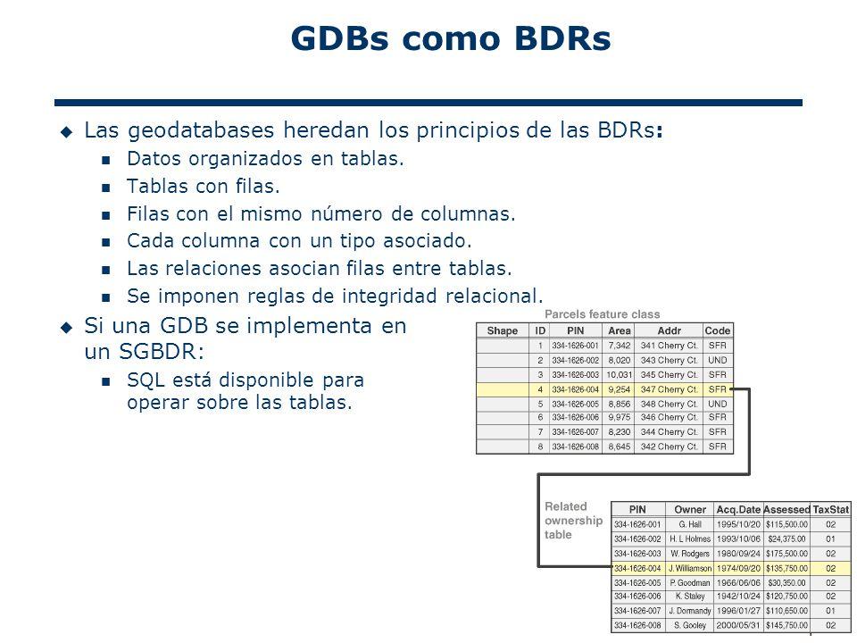 GDBs como BDRs Las geodatabases heredan los principios de las BDRs: