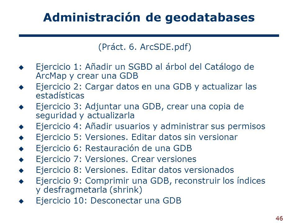 Administración de geodatabases
