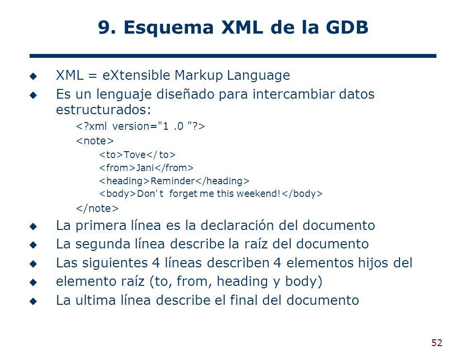 9. Esquema XML de la GDB XML = eXtensible Markup Language