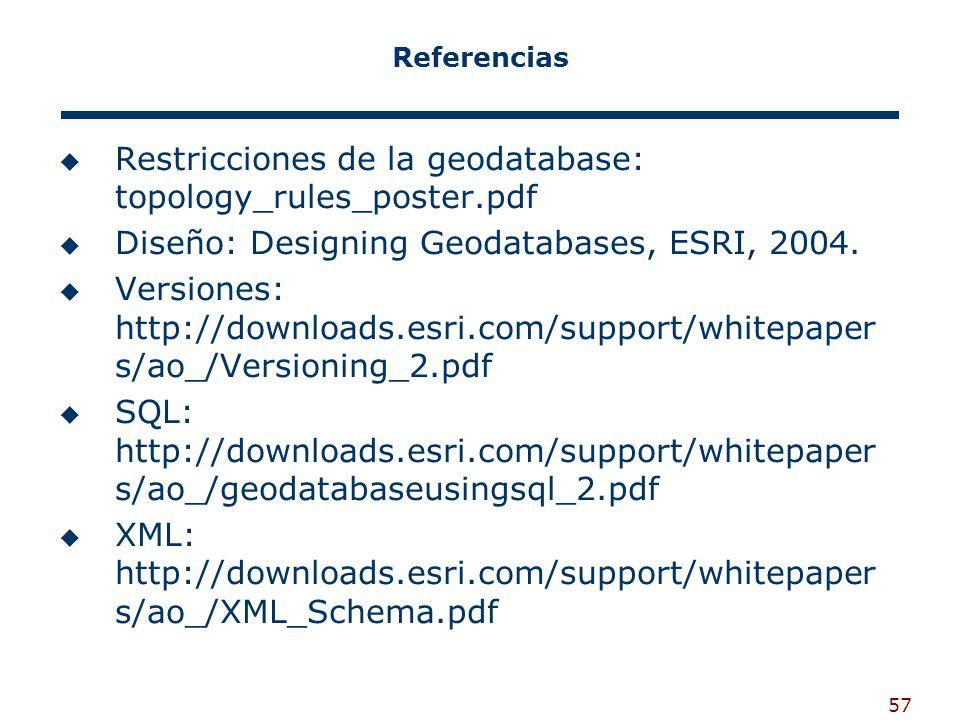 Restricciones de la geodatabase: topology_rules_poster.pdf
