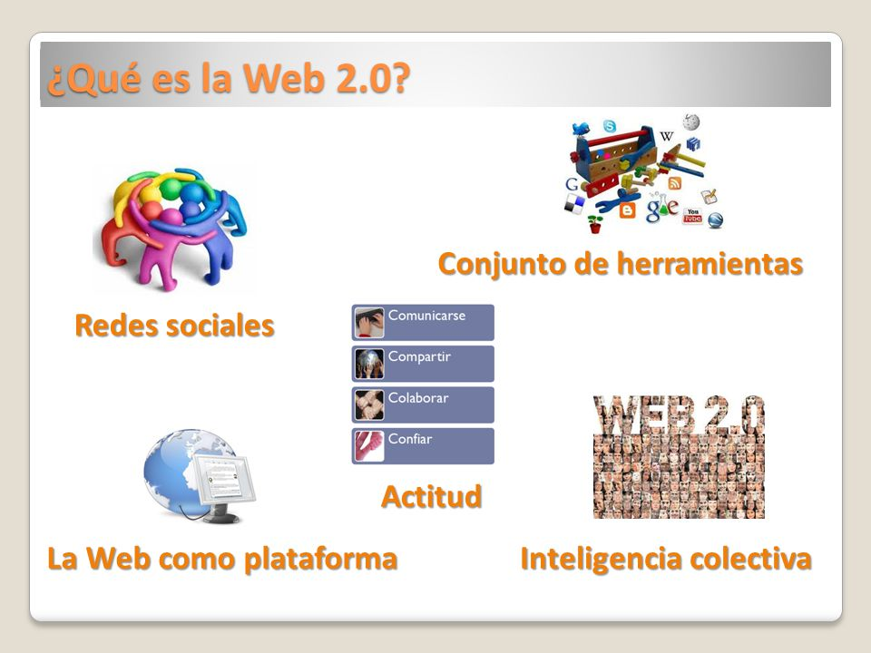 ¿Qué es la Web 2.0 Conjunto de herramientas Redes sociales Actitud