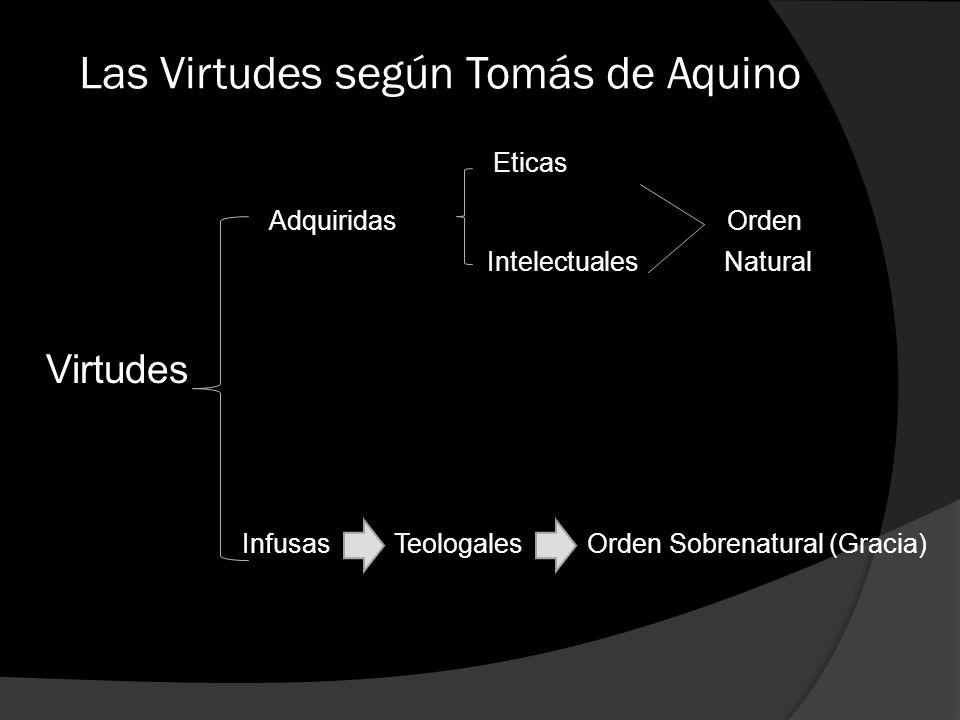 Las Virtudes según Tomás de Aquino