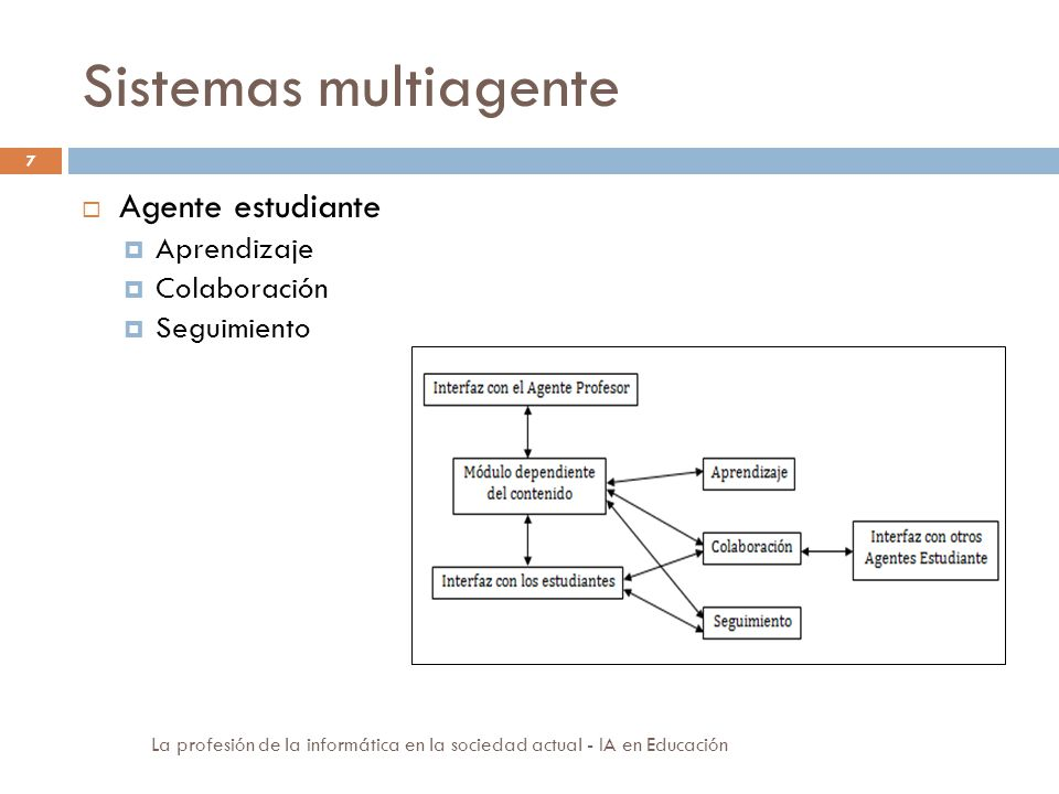 Sistemas multiagente Agente estudiante Aprendizaje Colaboración