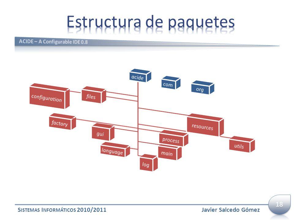 Estructura de paquetes