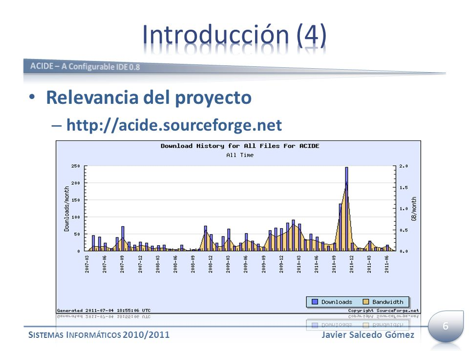 Introducción (4) Relevancia del proyecto http://acide.sourceforge.net
