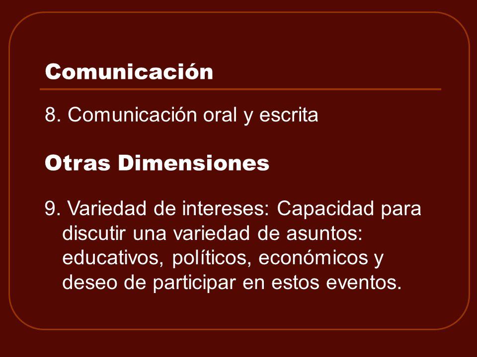 Comunicación Otras Dimensiones 8. Comunicación oral y escrita