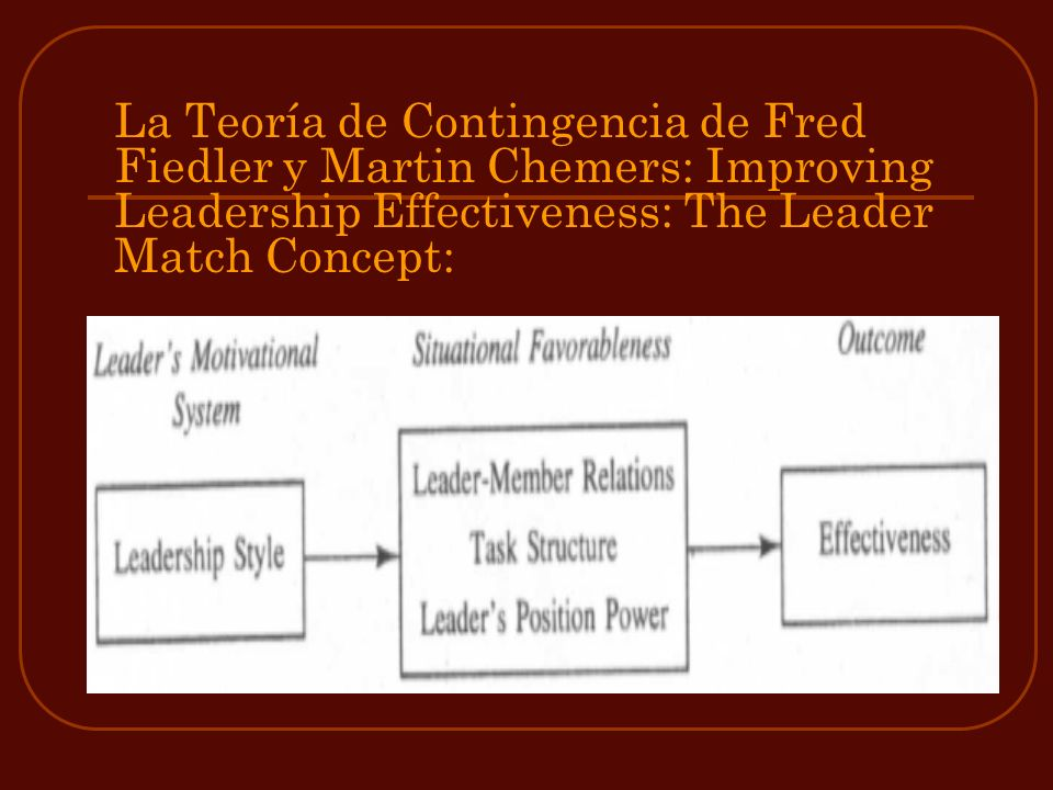 La Teoría de Contingencia de Fred Fiedler y Martin Chemers: Improving Leadership Effectiveness: The Leader Match Concept: