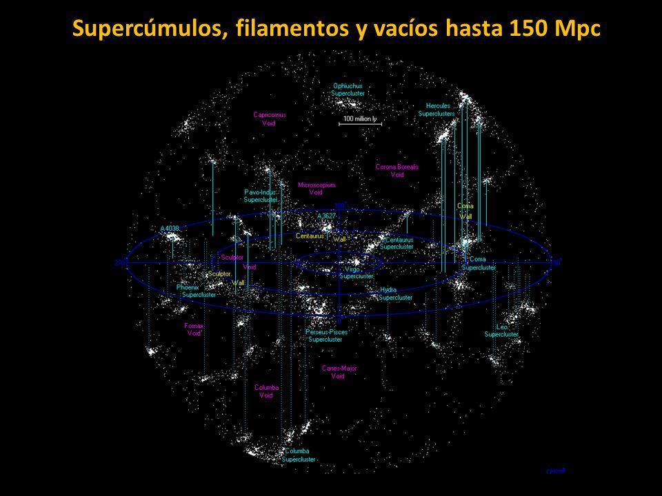 Supercúmulos, filamentos y vacíos hasta 150 Mpc