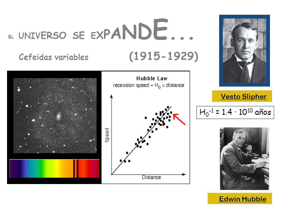 H0-1 = 1.4 · 1010 años Vesto Slipher Edwin Hubble