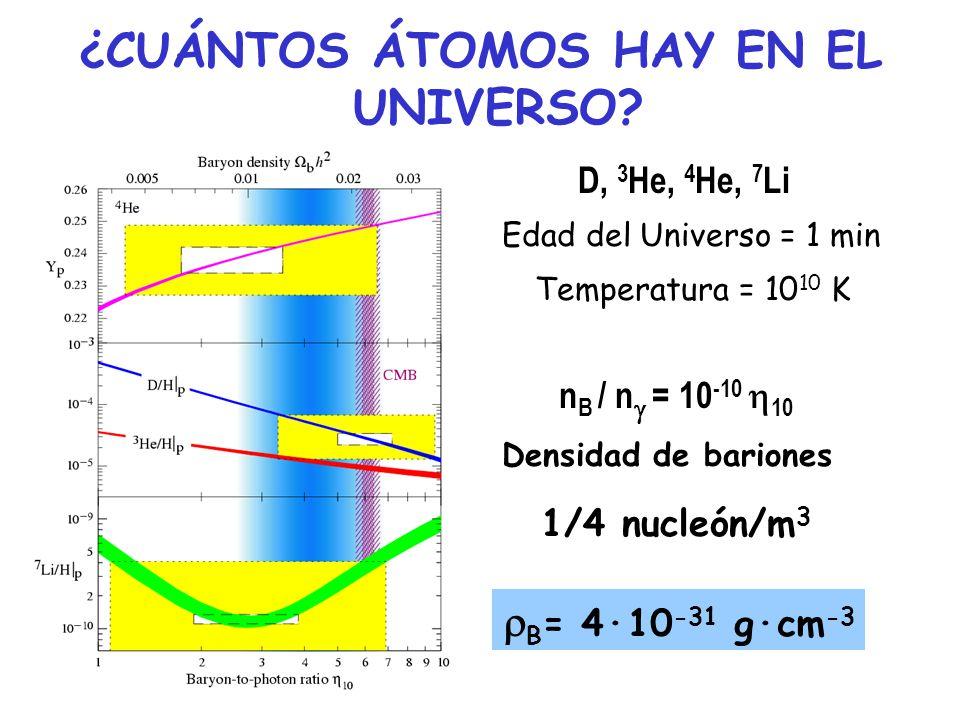 ¿CUÁNTOS ÁTOMOS HAY EN EL UNIVERSO