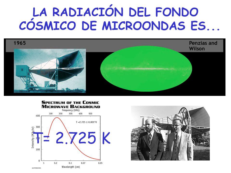LA RADIACIÓN DEL FONDO CÓSMICO DE MICROONDAS ES...