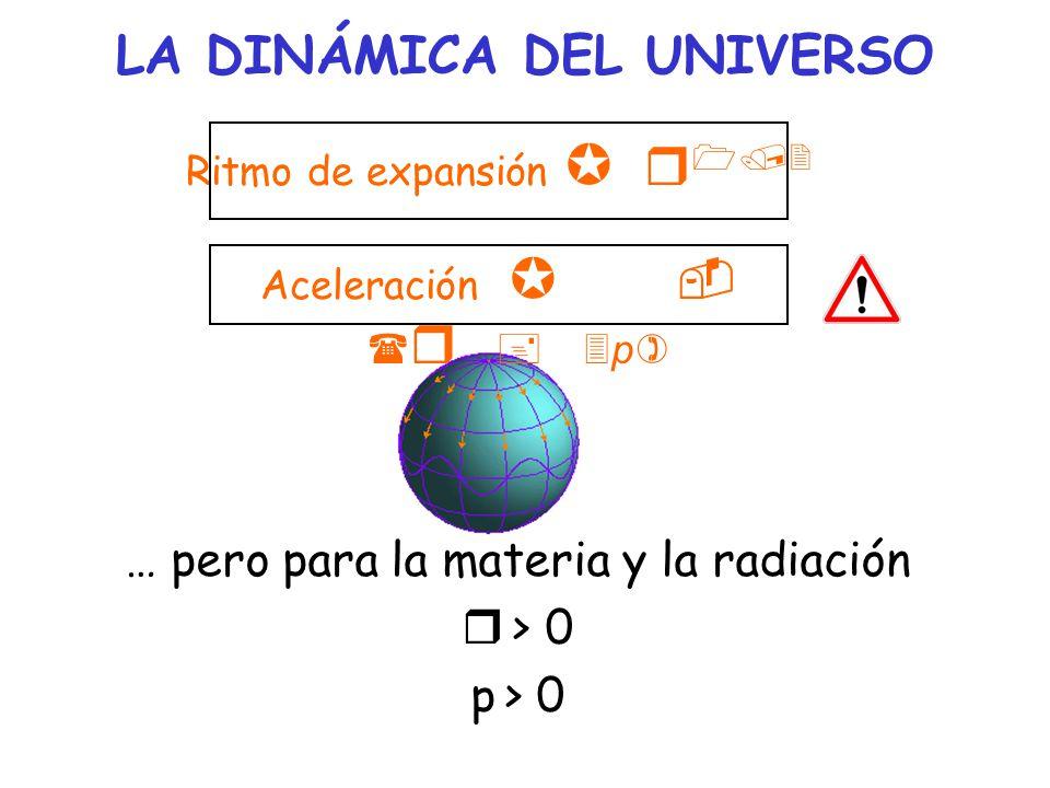 LA DINÁMICA DEL UNIVERSO