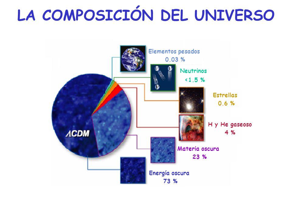LA COMPOSICIÓN DEL UNIVERSO