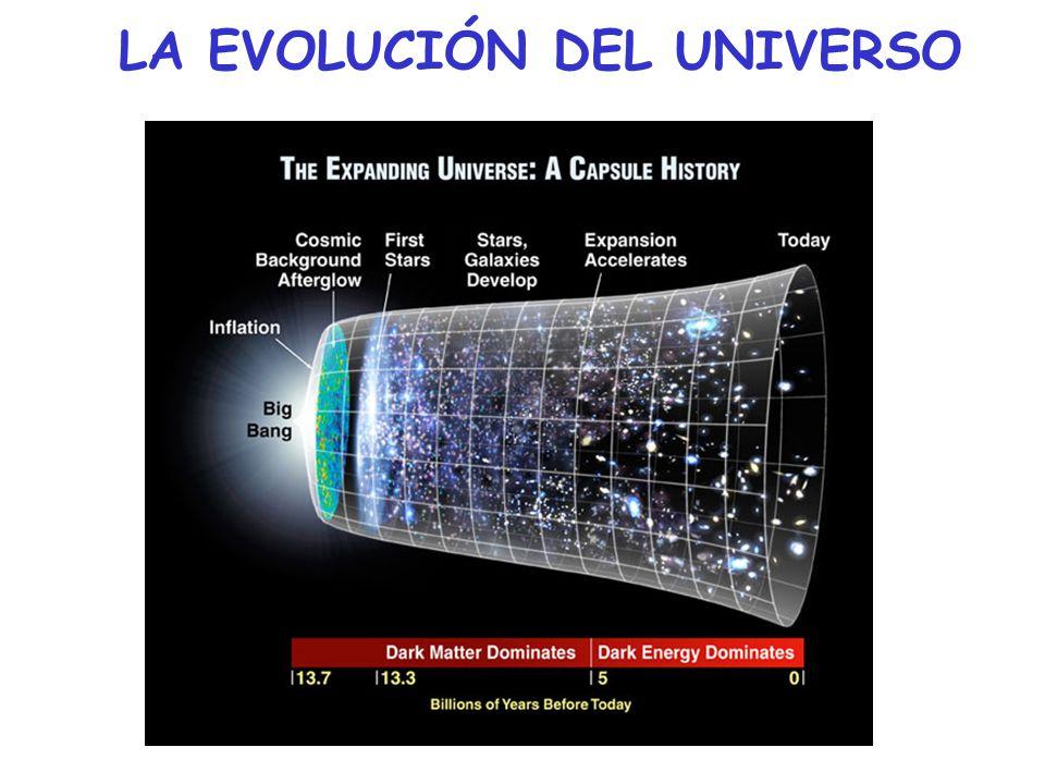 LA EVOLUCIÓN DEL UNIVERSO