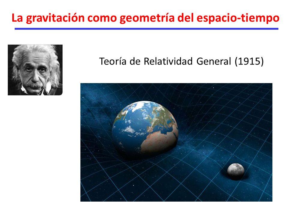 Teoría de Relatividad General (1915)